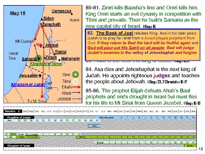 80 -81. Zimri kills Baasha's line and Omri kills him. King Omri starts an