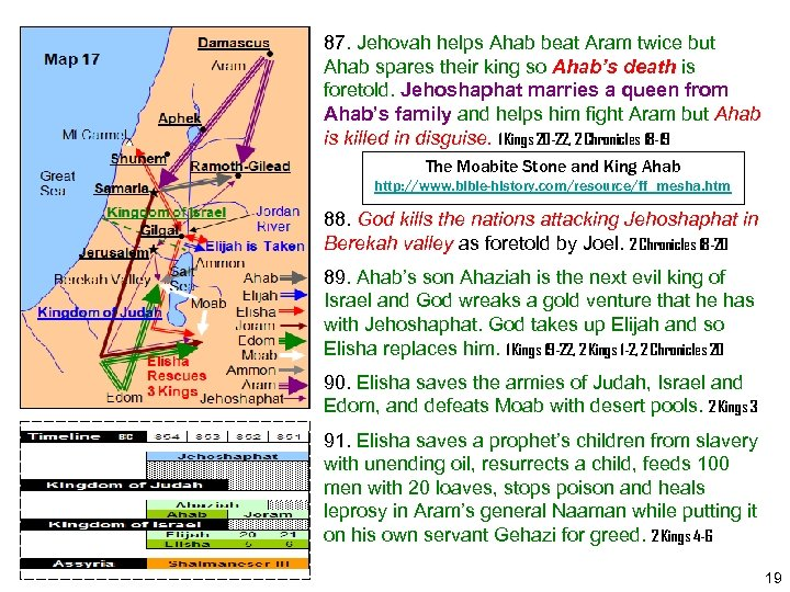 87. Jehovah helps Ahab beat Aram twice but Ahab spares their king so Ahab's