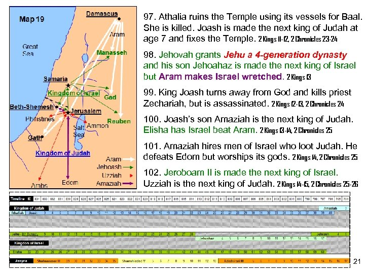 97. Athalia ruins the Temple using its vessels for Baal. She is killed. Joash