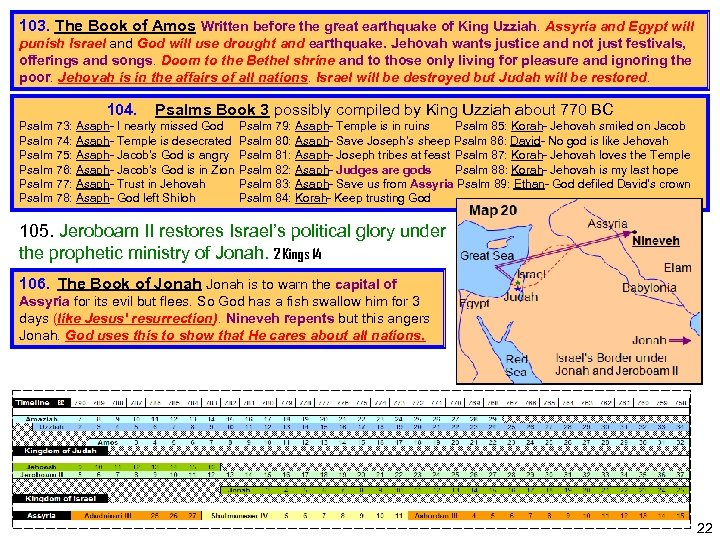 103. The Book of Amos Written before the great earthquake of King Uzziah. Assyria