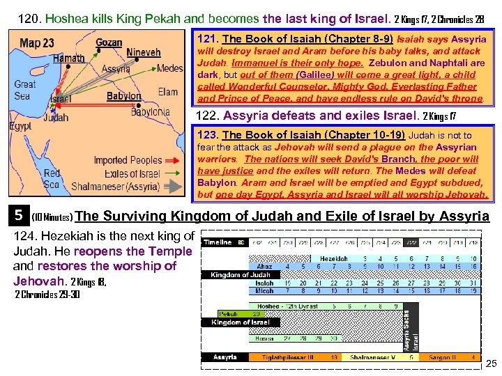 120. Hoshea kills King Pekah and becomes the last king of Israel. 2 Kings