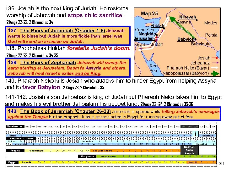 136. Josiah is the next king of Judah. He restores worship of Jehovah and