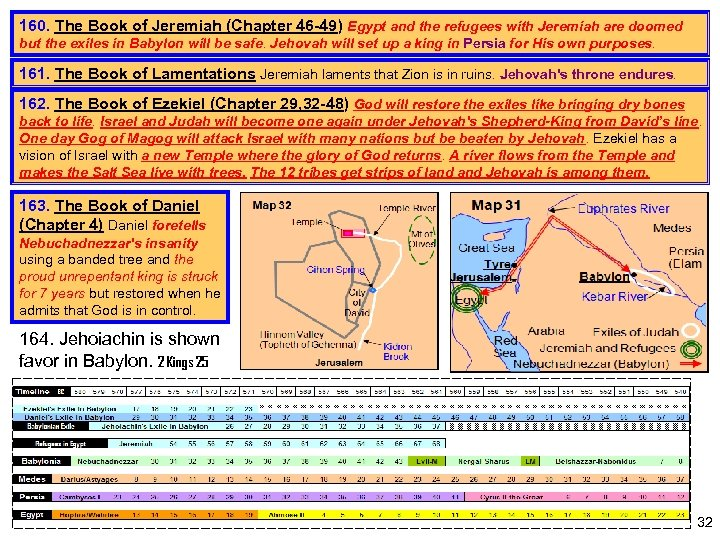 160. The Book of Jeremiah (Chapter 46 -49) Egypt and the refugees with Jeremiah