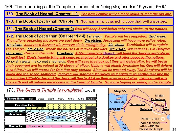 168. The rebuilding of the Temple resumes after being stopped for 15 years. Ezra