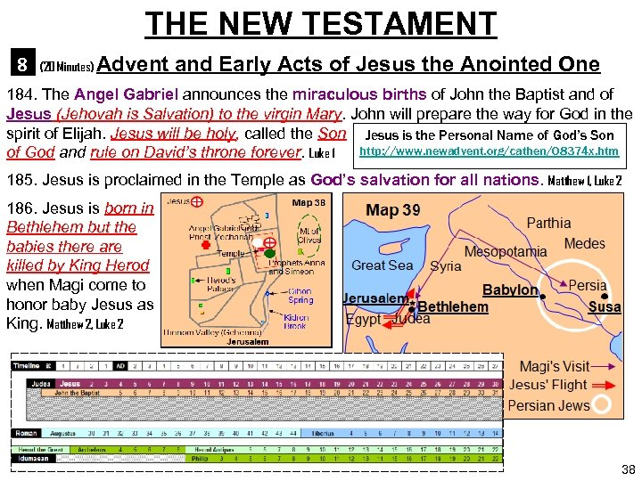 THE NEW TESTAMENT 8 (20 Minutes) Advent and Early Acts of Jesus the Anointed