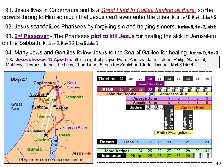 191. Jesus lives in Capernaum and is a Great Light In Galilee healing all