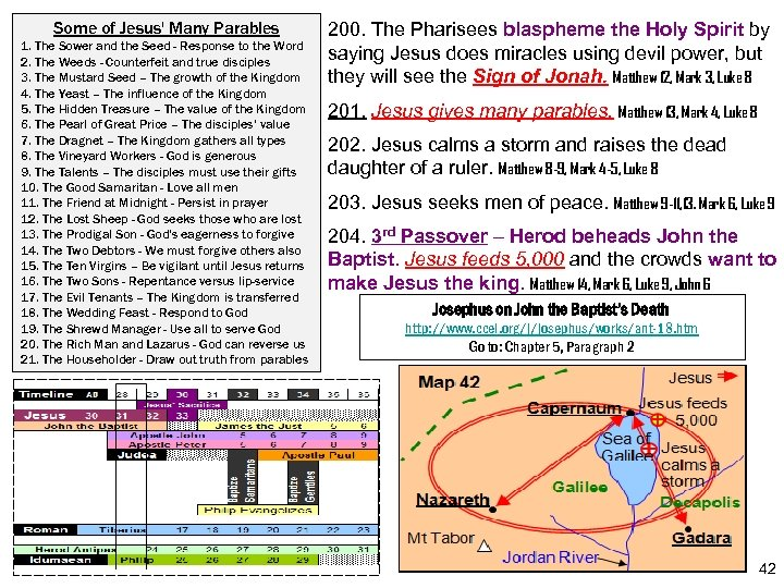 Some of Jesus' Many Parables 1. The Sower and the Seed - Response to