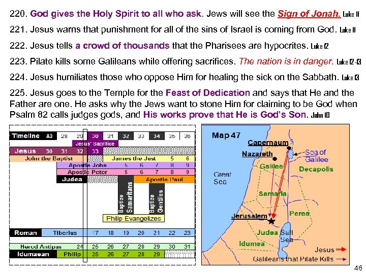 220. God gives the Holy Spirit to all who ask. Jews will see the