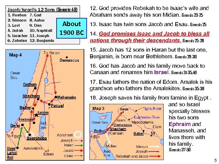 Jacob/Israel's 12 Sons (Genesis 49) 1. Reuben 2. Simeon 3. Levi 4. Judah 5.