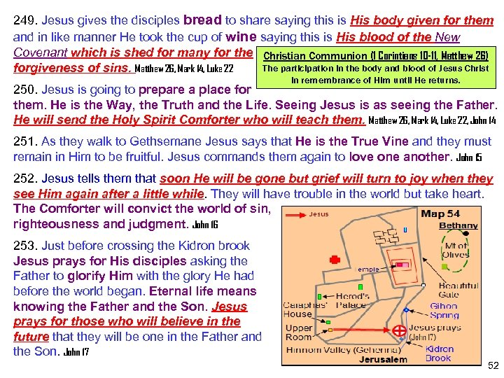 249. Jesus gives the disciples bread to share saying this is His body given