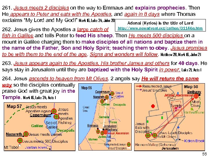 261. Jesus meets 2 disciples on the way to Emmaus and explains prophecies. Then