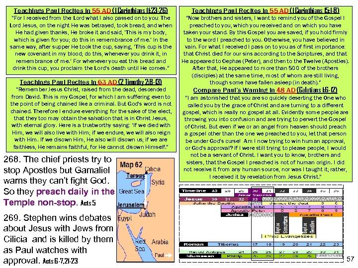Teachings Paul Recites in 55 AD (1 Corinthians 11: 23 -26) Teachings Paul Recites