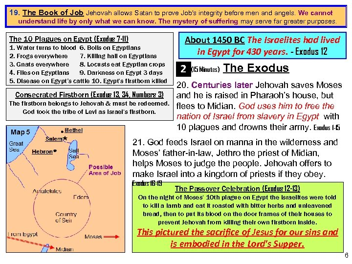 19. The Book of Job Jehovah allows Satan to prove Job's integrity before men