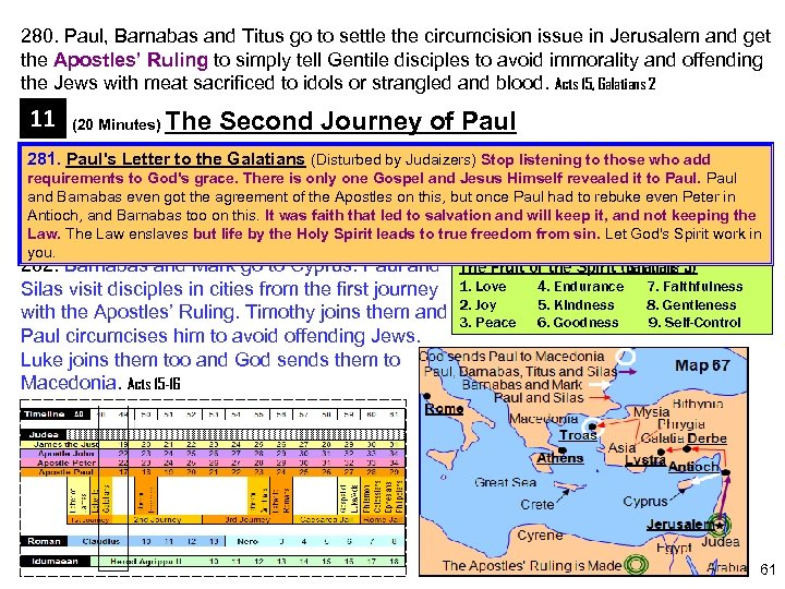 280. Paul, Barnabas and Titus go to settle the circumcision issue in Jerusalem and