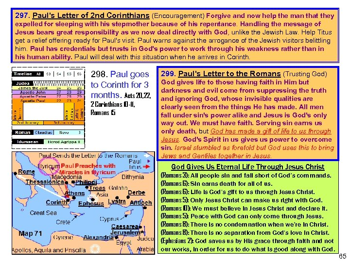 297. Paul's Letter of 2 nd Corinthians (Encouragement) Forgive and now help the man