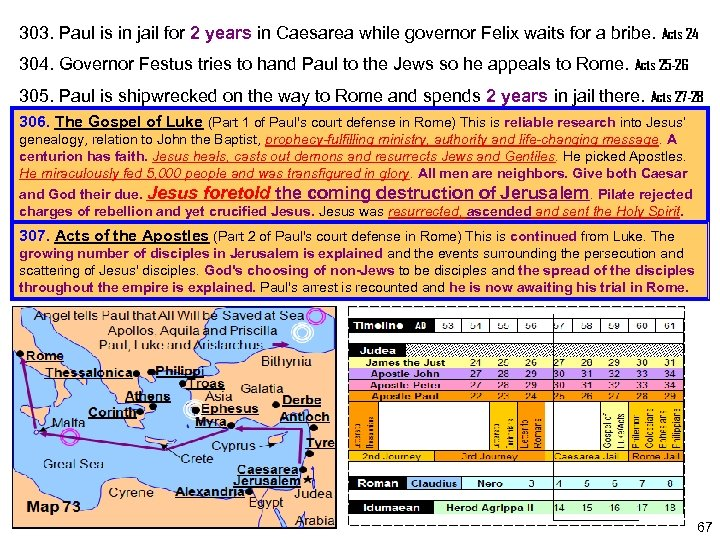 303. Paul is in jail for 2 years in Caesarea while governor Felix waits