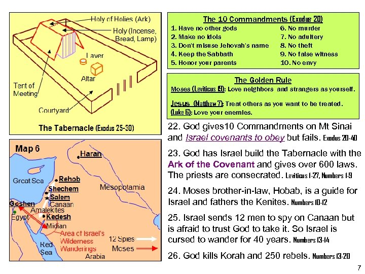 The 10 Commandments (Exodus 20) 1. Have no other gods 2. Make no idols