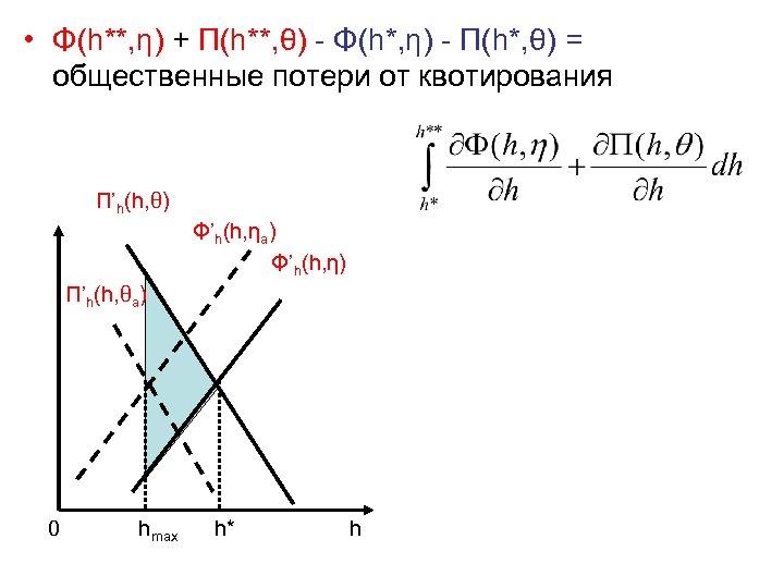 • Φ(h**, η) + Π(h**, θ) - Φ(h*, η) - Π(h*, θ) =