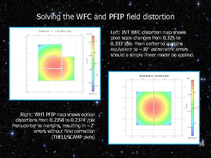 Solving the WFC and PFIP field distortion Left: INT WFC distortion map shows pixel