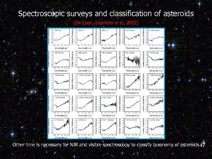 Spectroscopic surveys and classification of asteroids (De Leon, Licandro et al, 2012) Other time