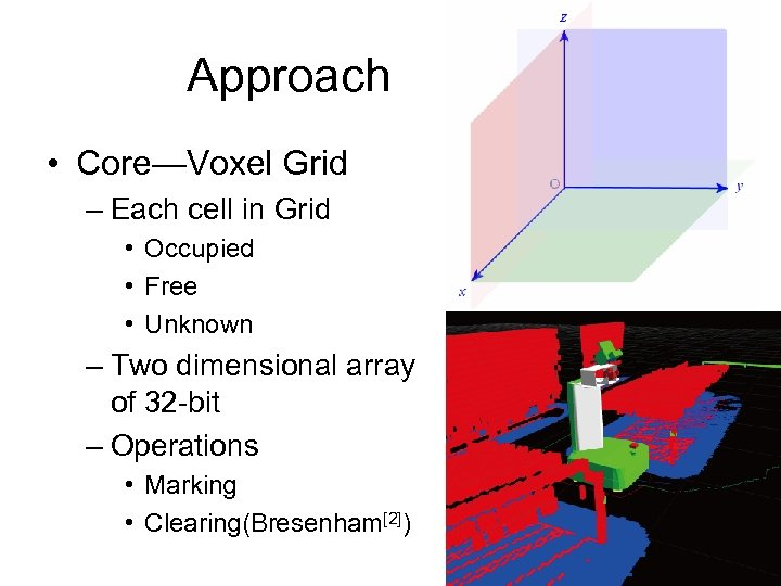 Approach • Core—Voxel Grid – Each cell in Grid • Occupied • Free •