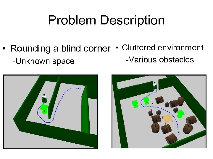 Problem Description • Rounding a blind corner • Cluttered environment -Unknown space -Various obstacles