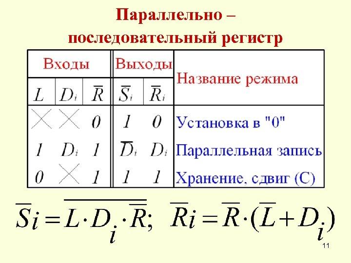Параллельно – последовательный регистр 11