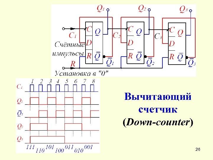 Вычитающий счетчик (Down-counter) 26