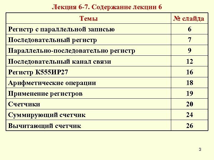 Лекция 6 -7. Содержание лекции 6 Темы № слайда Регистр с параллельной записью 6