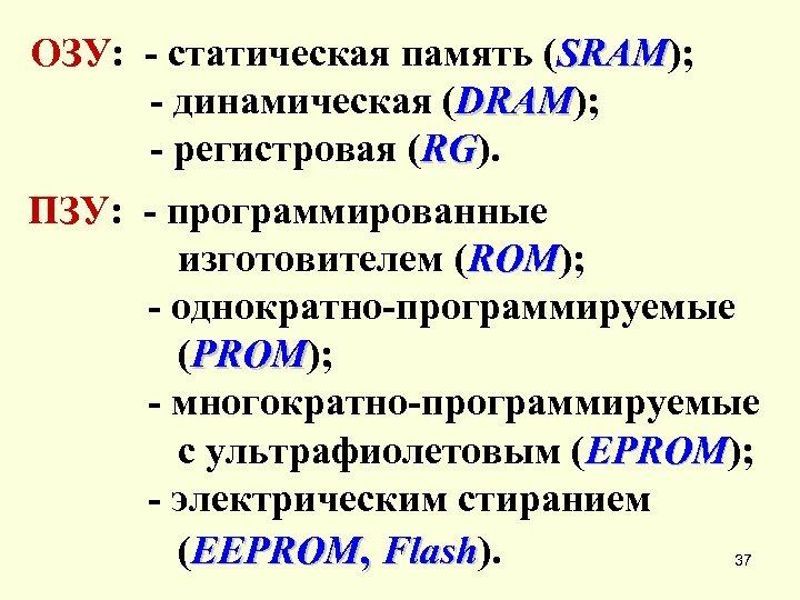 ОЗУ: - статическая память (SRAM); SRAM - динамическая (DRAM); RAM - регистровая (RG). RG