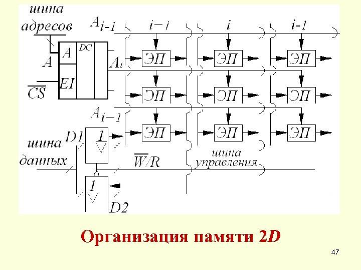 Организация памяти 2 D 47