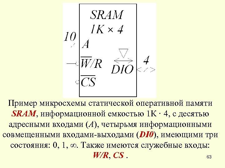 Пример микросхемы статической оперативной памяти SRAM, информационной емкостью 1 К · 4, с десятью