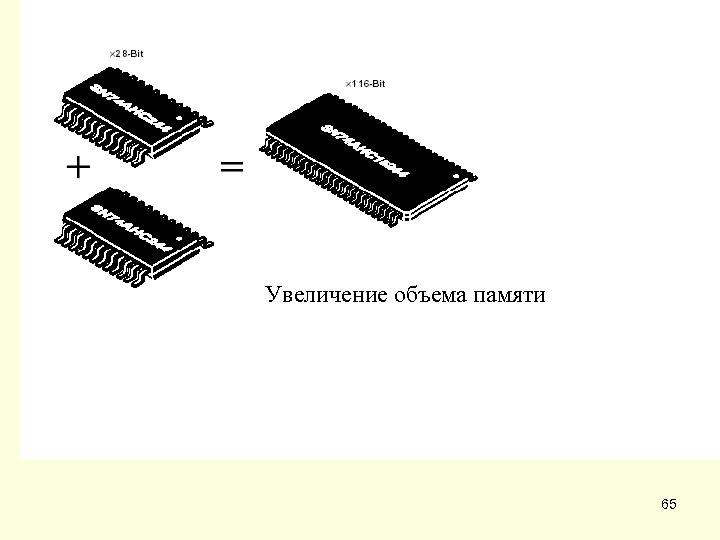 Увеличение объема памяти 65