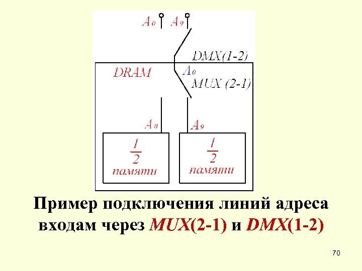 Пример подключения линий адреса входам через MUX(2 -1) и DMX(1 -2) 70