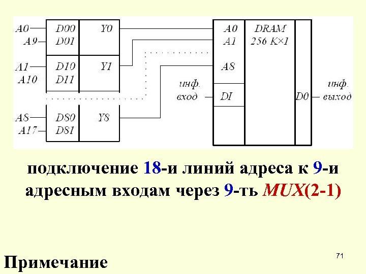 подключение 18 -и линий адреса к 9 -и адресным входам через 9 -ть MUX(2