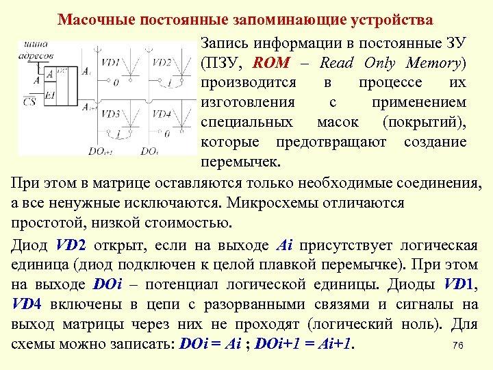Масочные постоянные запоминающие устройства Запись информации в постоянные ЗУ (ПЗУ, ROM – Read Only