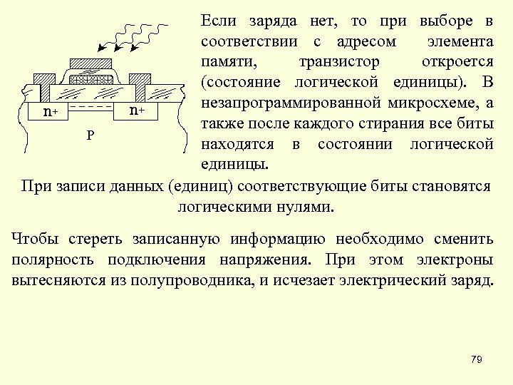 Если заряда нет, то при выборе в соответствии с адресом элемента памяти, транзистор откроется