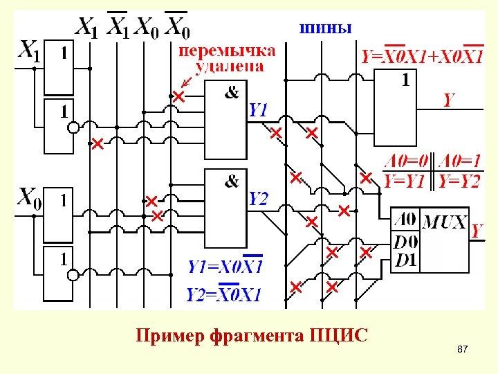 Пример фрагмента ПЦИС 87
