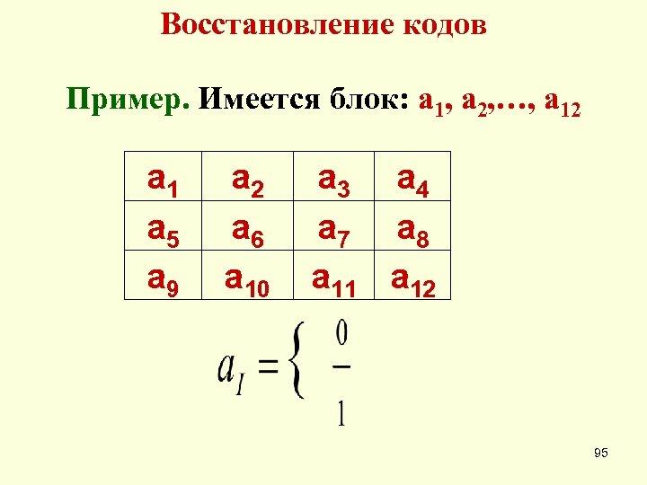 Восстановление кодов Пример. Имеется блок: а 1, а 2, …, а 12 а 1