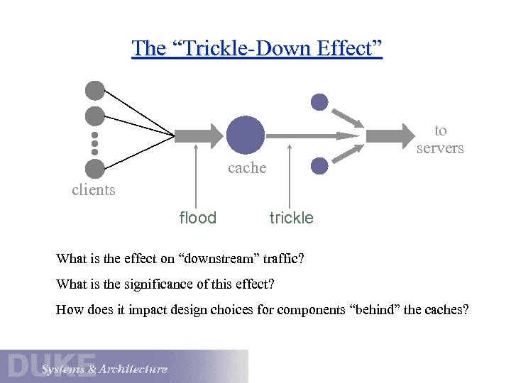 """The """"Trickle-Down Effect"""" to servers cache clients flood trickle What is the effect on"""