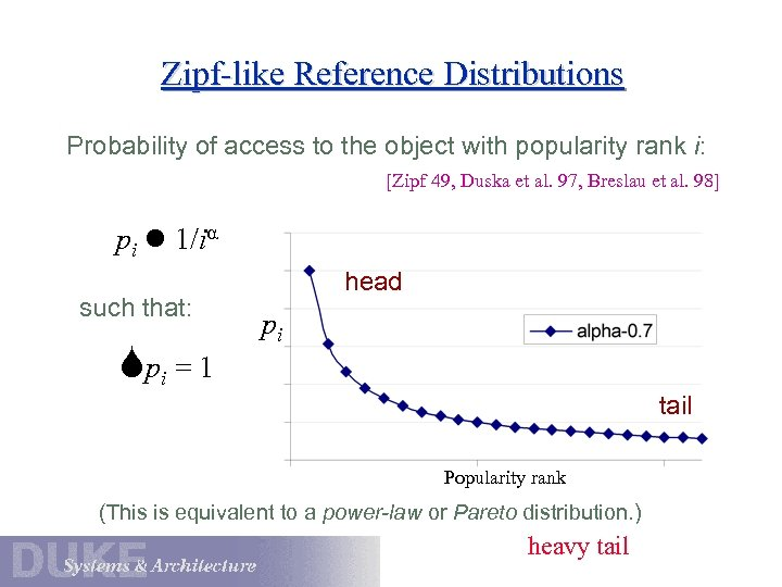 Zipf-like Reference Distributions Probability of access to the object with popularity rank i: [Zipf