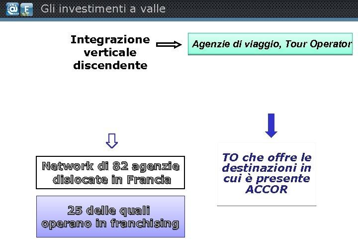 Gli investimenti a valle Integrazione verticale discendente Network di 82 agenzie dislocate in Francia