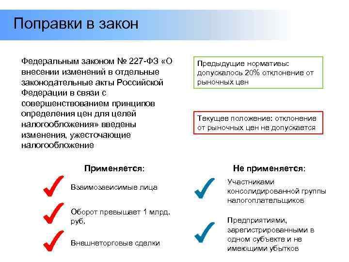Поправки в закон Федеральным законом № 227 -ФЗ «О внесении изменений в отдельные законодательные