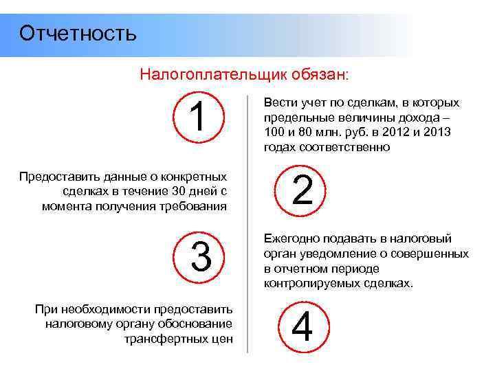 Отчетность Налогоплательщик обязан: 1 Предоставить данные о конкретных сделках в течение 30 дней с