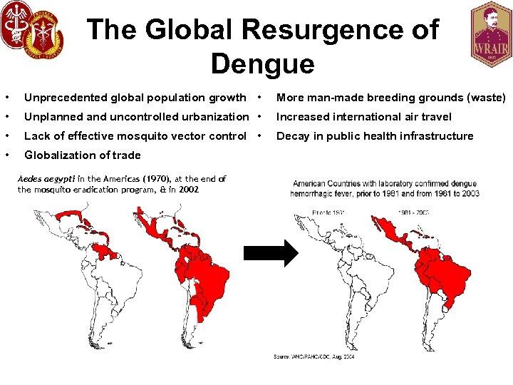 The Global Resurgence of Dengue • Unprecedented global population growth • More man-made breeding