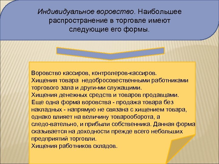 Индивидуальное воровство. Наибольшее распространение в торговле имеют следующие его формы. Воровство кассиров, контролеров кассиров.