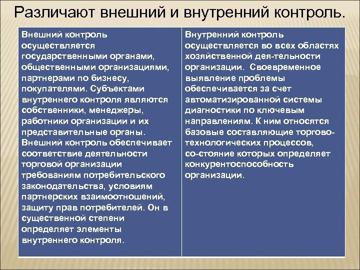 Различают внешний и внутренний контроль. Внешний контроль осуществляется государственными органами, общественными организациями, партнерами по