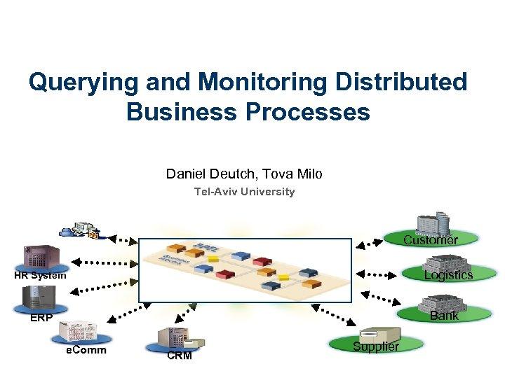 Querying and Monitoring Distributed Business Processes Daniel Deutch, Tova Milo Tel-Aviv University Customer Logistics