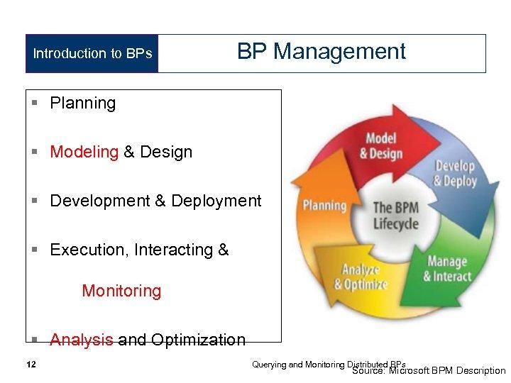 Introduction to BPs BP Management § Planning § Modeling & Design § Development &