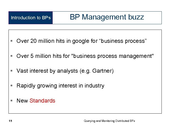 Introduction to BPs BP Management buzz § Over 20 million hits in google for